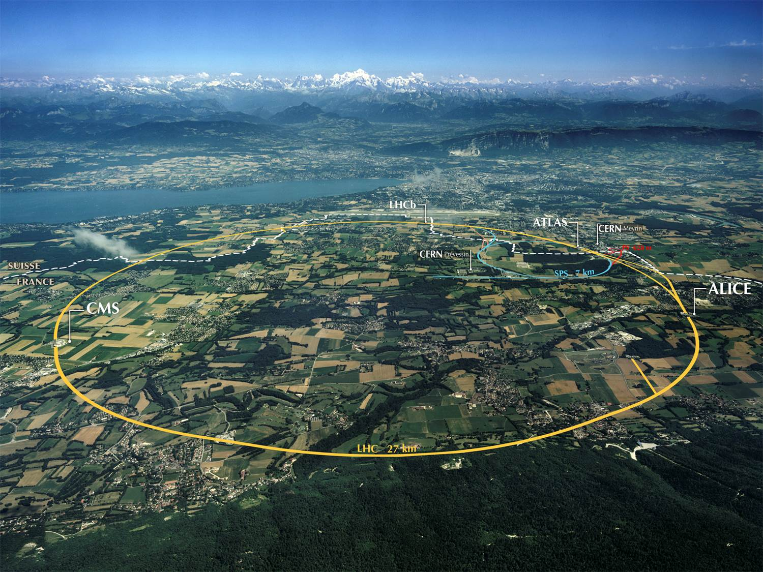The scale of the LHC. Credit: CERN